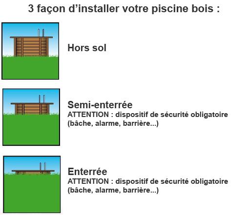 Piscine bois octogonale oc a 580 cm cm ubbink for Installation piscine bois